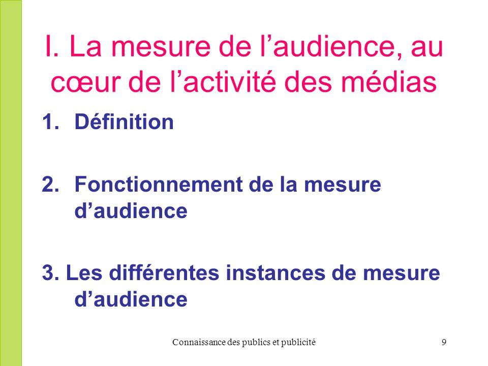Connaissance des publics et publicité9 I. La mesure de laudience, au cœur de lactivité des médias 1.Définition 2.Fonctionnement de la mesure daudience