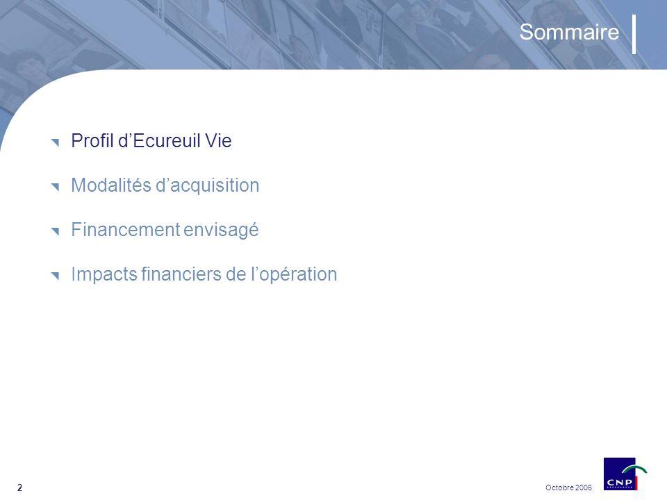 Octobre 2006 2 Sommaire Profil dEcureuil Vie Modalités dacquisition Financement envisagé Impacts financiers de lopération