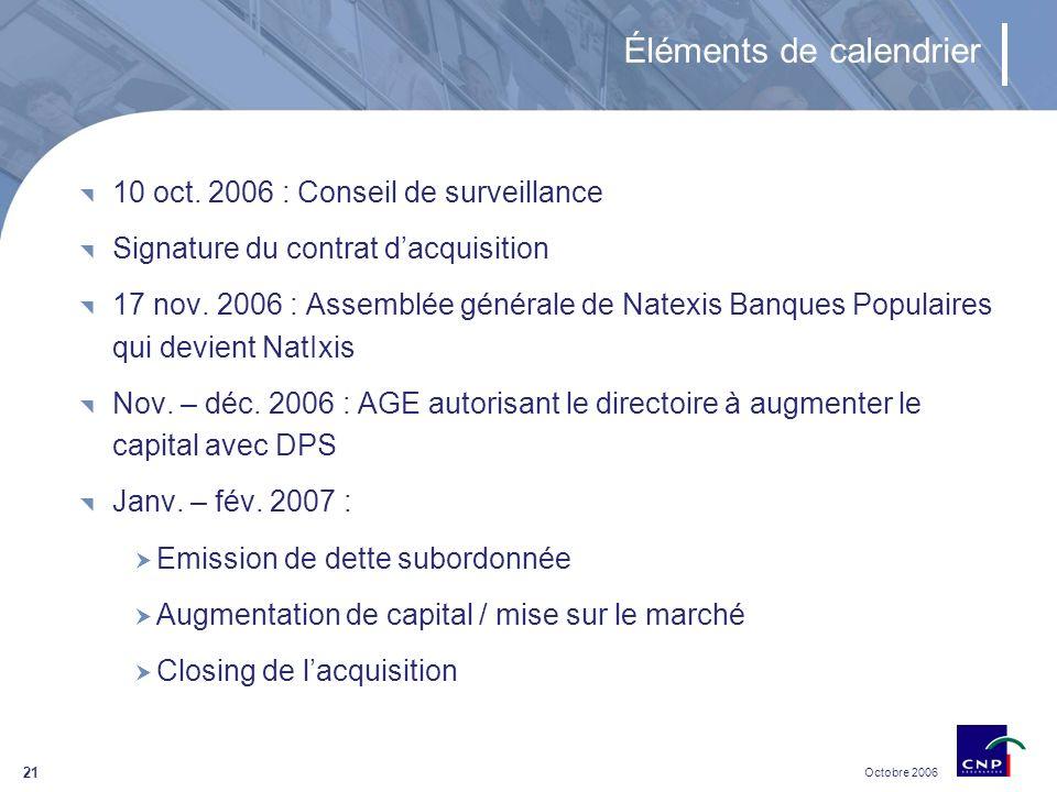 Octobre 2006 21 Éléments de calendrier 10 oct.