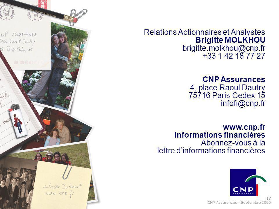 13 CNP Assurances – Septembre 2005 Relations Actionnaires et Analystes Brigitte MOLKHOU brigitte.molkhou@cnp.fr +33 1 42 18 77 27 CNP Assurances 4, pl