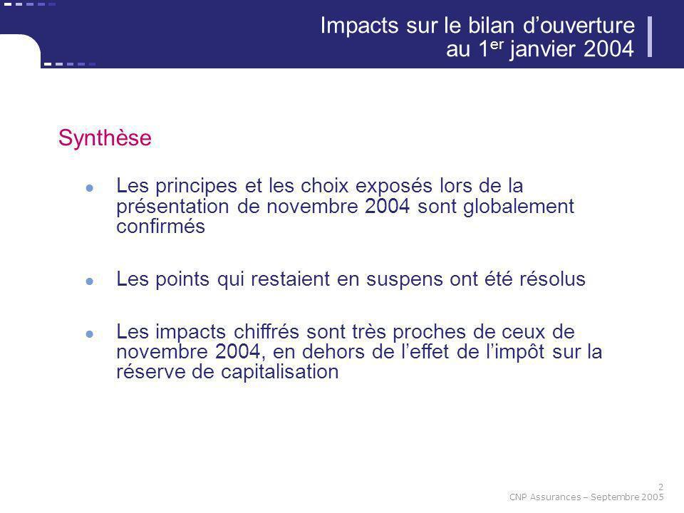 2 CNP Assurances – Septembre 2005 Impacts sur le bilan douverture au 1 er janvier 2004 Les principes et les choix exposés lors de la présentation de n