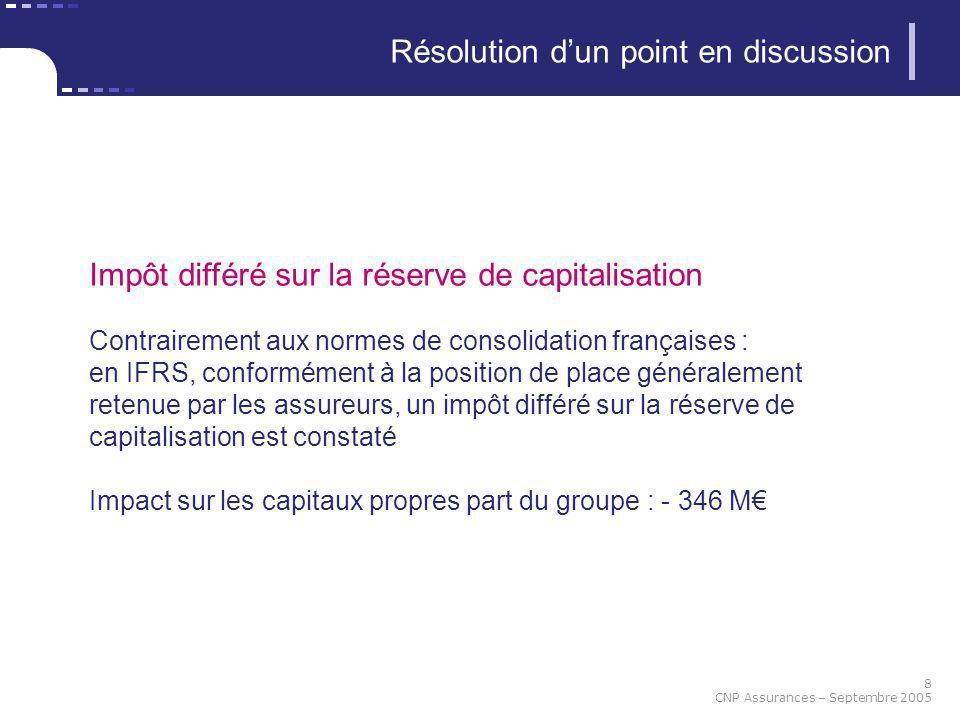8 CNP Assurances – Septembre 2005 Résolution dun point en discussion Impôt différé sur la réserve de capitalisation Contrairement aux normes de consol