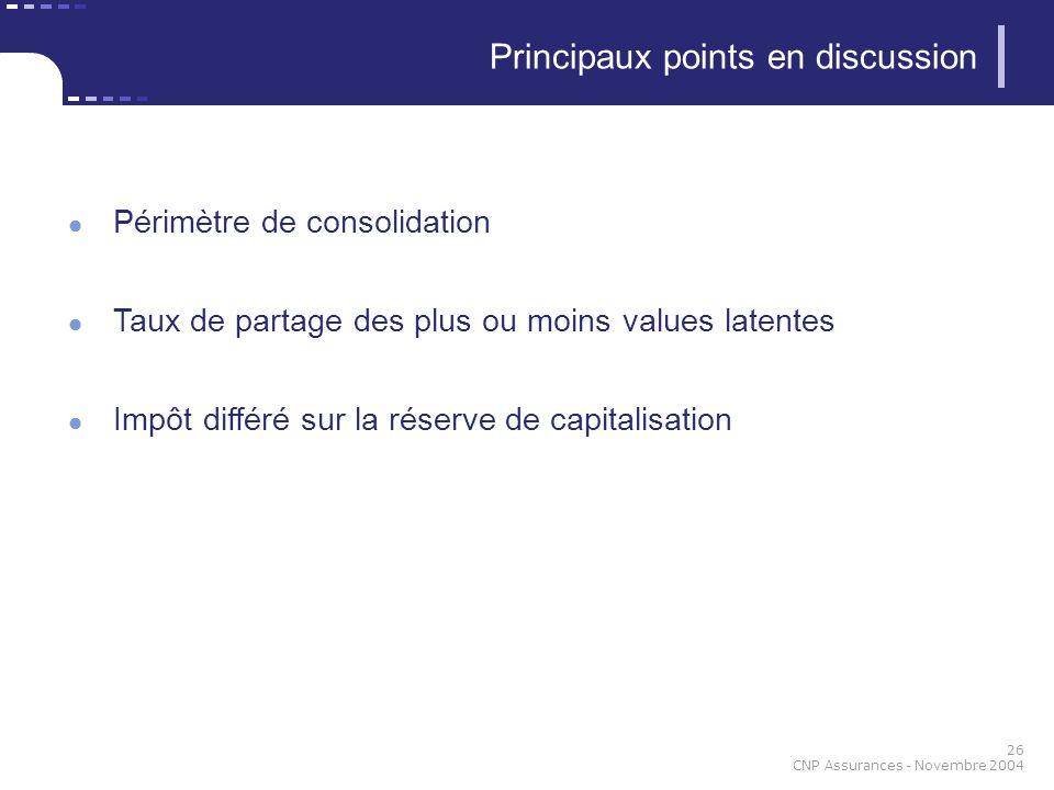 26 CNP Assurances - Novembre 2004 Périmètre de consolidation Taux de partage des plus ou moins values latentes Impôt différé sur la réserve de capitalisation Principaux points en discussion
