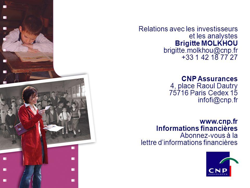31 CNP Assurances - Novembre 2004 Relations avec les investisseurs et les analystes Brigitte MOLKHOU brigitte.molkhou@cnp.fr +33 1 42 18 77 27 CNP Assurances 4, place Raoul Dautry 75716 Paris Cedex 15 infofi@cnp.fr www.cnp.fr Informations financières Abonnez-vous à la lettre dinformations financières