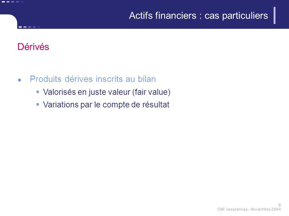 19 CNP Assurances - Novembre 2004 Principaux choix opérés par CNP Shadow Accounting * Ne concerne que les contrats d assurance et d épargne avec PB Modalités d application : En cas de plus-value latentes (PVL) –Choix de CNP : 100 % des PVL en PB différée au passif * En cas de moins-value latente (MVL) –Choix de CNP : 100 % des MVL en PB différée au passif dans la limite du test dadéquation des passifs (LAT) * –Principe du LAT : vérifier que les provisions nettes de PB différée restent supérieures à la valeur économique des passifs.