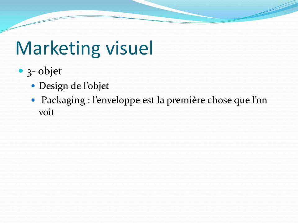 Marketing visuel 3- objet Design de lobjet Packaging : lenveloppe est la première chose que lon voit