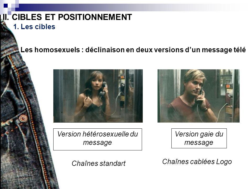II. CIBLES ET POSITIONNEMENT 1. Les cibles - Les homosexuels : déclinaison en deux versions dun message télé Chaînes standart Version hétérosexuelle d