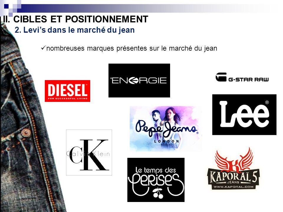 II. CIBLES ET POSITIONNEMENT 2. Levis dans le marché du jean nombreuses marques présentes sur le marché du jean
