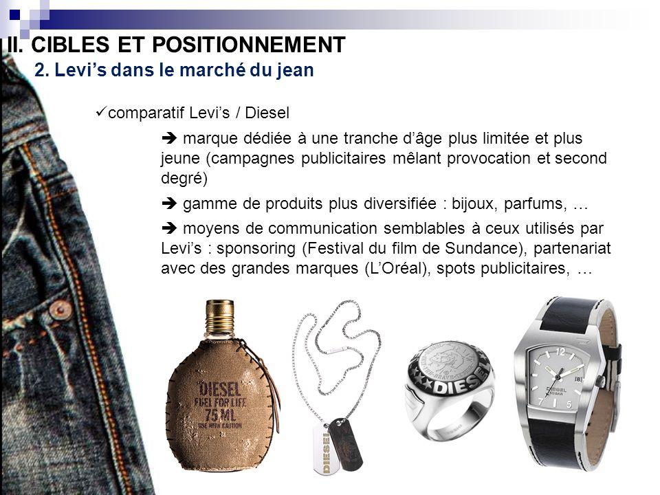 II. CIBLES ET POSITIONNEMENT 2. Levis dans le marché du jean comparatif Levis / Diesel marque dédiée à une tranche dâge plus limitée et plus jeune (ca
