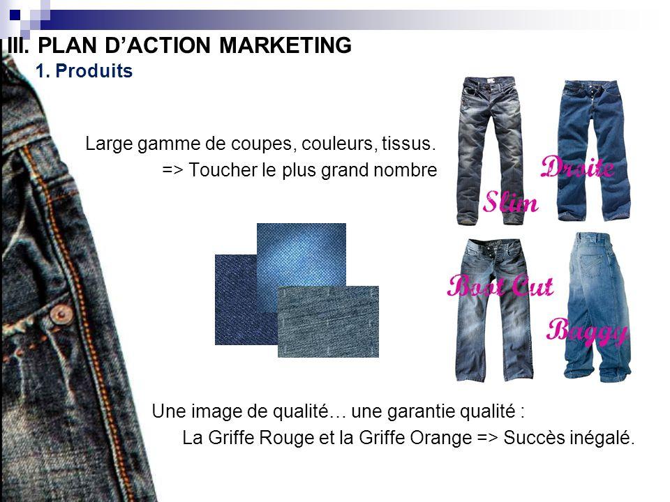 III. PLAN DACTION MARKETING 1. Produits Large gamme de coupes, couleurs, tissus. => Toucher le plus grand nombre Une image de qualité… une garantie qu
