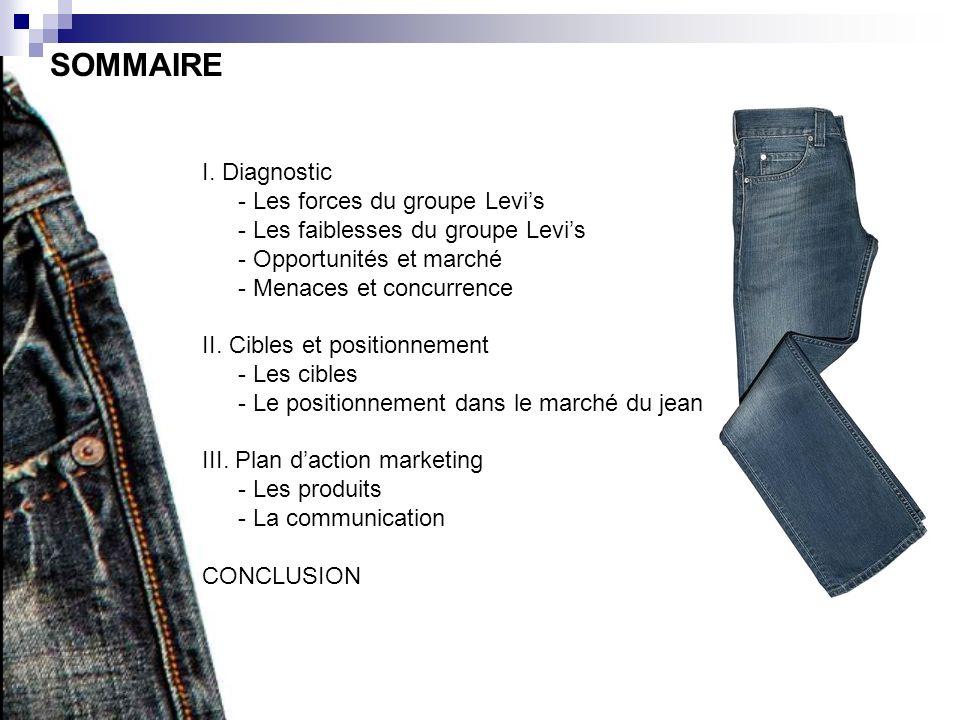 I. Diagnostic - Les forces du groupe Levis - Les faiblesses du groupe Levis - Opportunités et marché - Menaces et concurrence II. Cibles et positionne