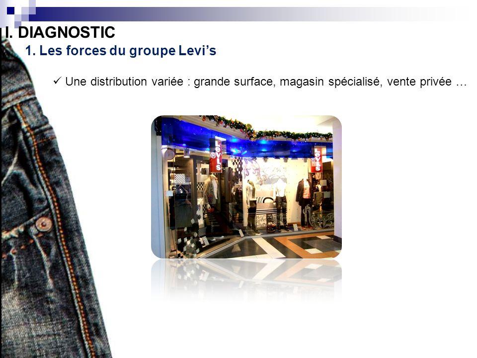 1. Les forces du groupe Levis I. DIAGNOSTIC Une distribution variée : grande surface, magasin spécialisé, vente privée …