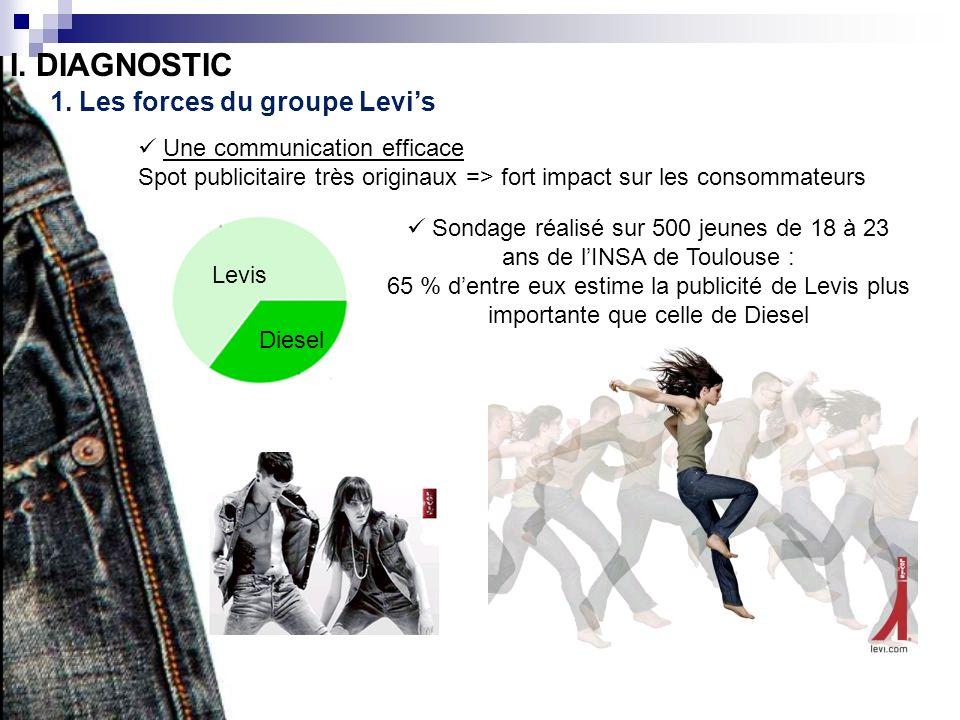 1. Les forces du groupe Levis I. DIAGNOSTIC Une communication efficace Spot publicitaire très originaux => fort impact sur les consommateurs Levis Die
