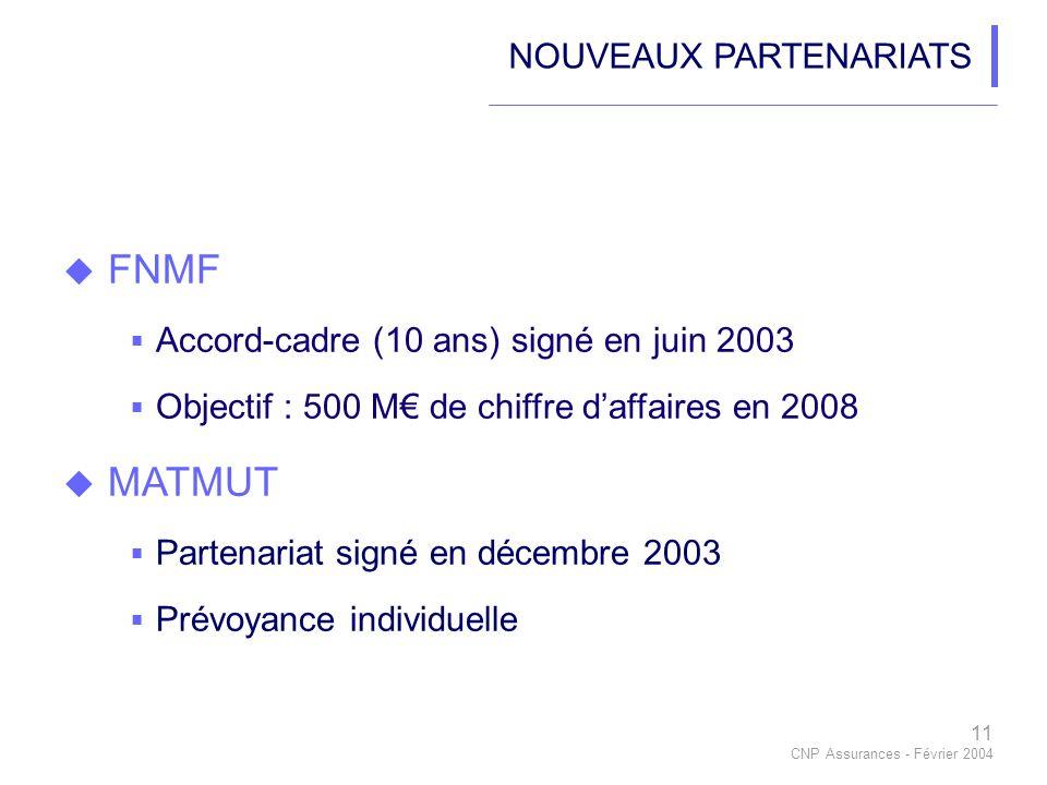 11 CNP Assurances - Février 2004 NOUVEAUX PARTENARIATS FNMF Accord-cadre (10 ans) signé en juin 2003 Objectif : 500 M de chiffre daffaires en 2008 MATMUT Partenariat signé en décembre 2003 Prévoyance individuelle