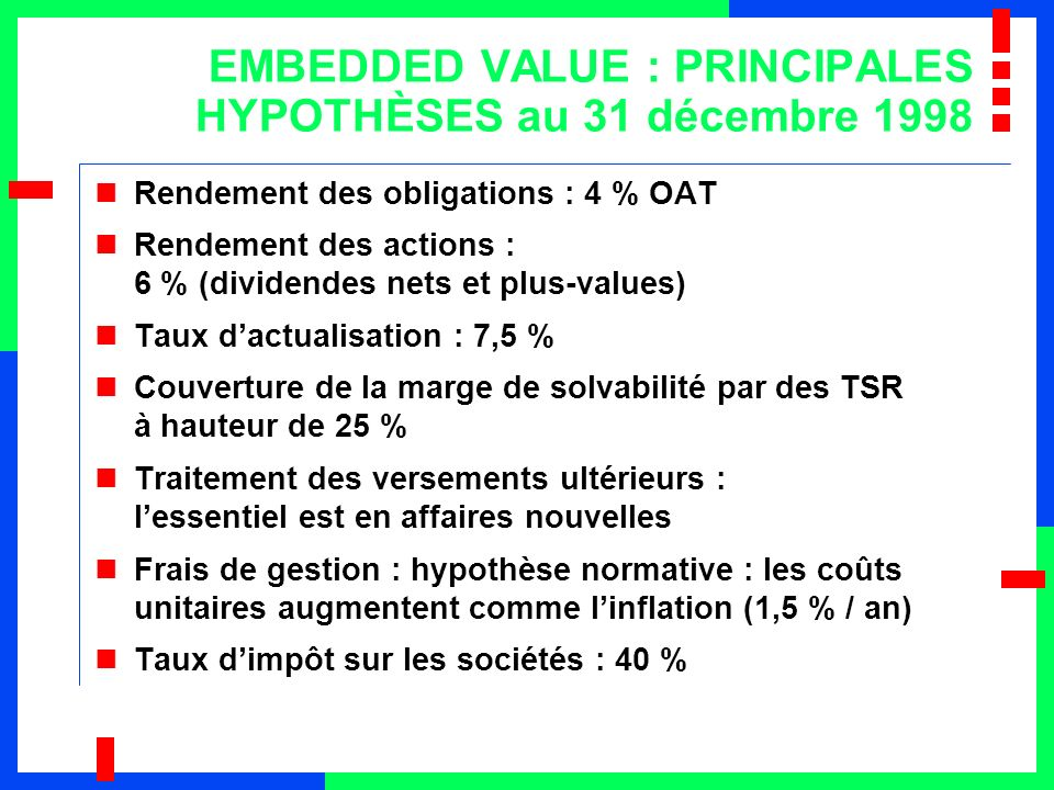 EMBEDDED VALUE : PRINCIPALES HYPOTHÈSES au 31 décembre 1998 Rendement des obligations : 4 % OAT Rendement des actions : 6 % (dividendes nets et plus-v