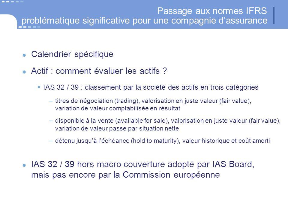Passage aux normes IFRS problématique significative pour une compagnie dassurance Calendrier spécifique Actif : comment évaluer les actifs ? IAS 32 /