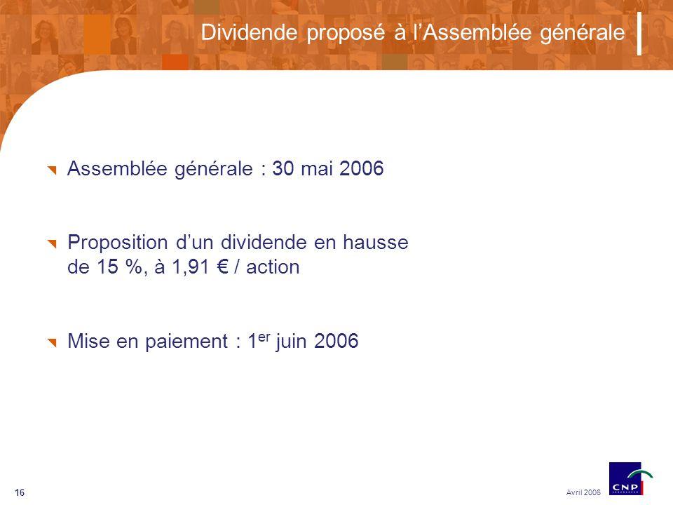 16 Avril 2006 Dividende proposé à lAssemblée générale Assemblée générale : 30 mai 2006 Proposition dun dividende en hausse de 15 %, à 1,91 / action Mise en paiement : 1 er juin 2006