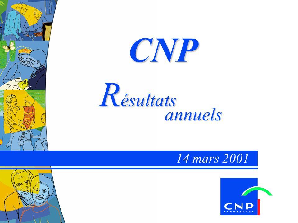 R ésultats annuels 14 mars 2001 CNP