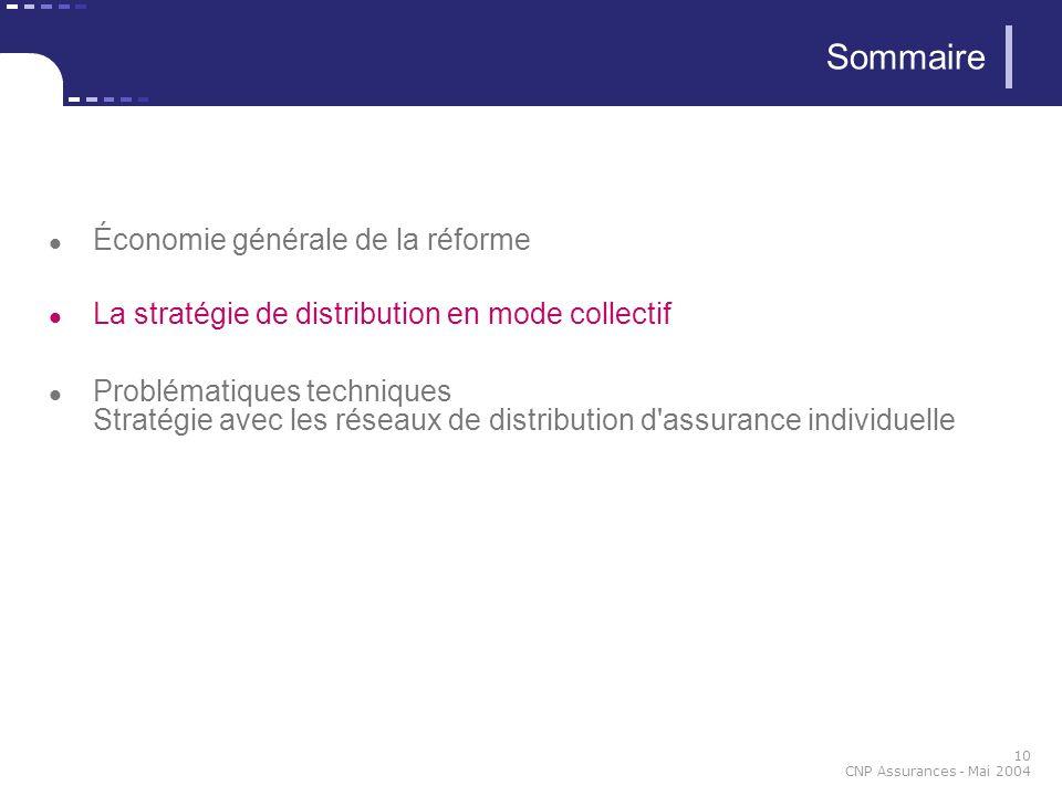 10 CNP Assurances - Mai 2004 Économie générale de la réforme La stratégie de distribution en mode collectif Problématiques techniques Stratégie avec l