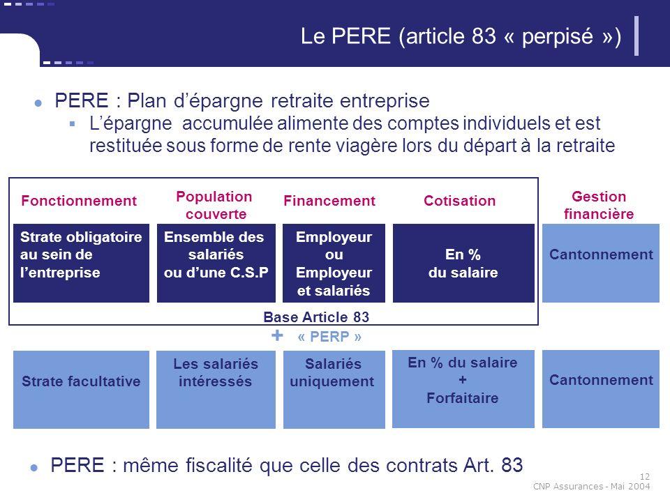 12 CNP Assurances - Mai 2004 PERE : Plan dépargne retraite entreprise Lépargne accumulée alimente des comptes individuels et est restituée sous forme
