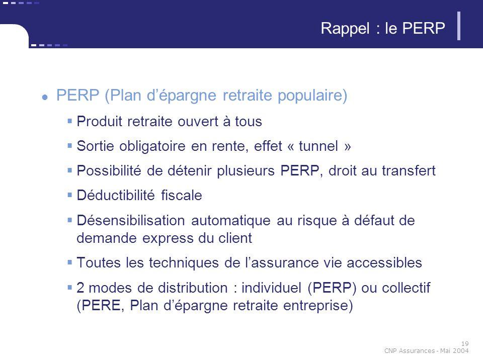 19 CNP Assurances - Mai 2004 Rappel : le PERP PERP (Plan dépargne retraite populaire) Produit retraite ouvert à tous Sortie obligatoire en rente, effe