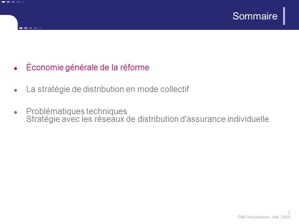 2 CNP Assurances - Mai 2004 Économie générale de la réforme La stratégie de distribution en mode collectif Problématiques techniques Stratégie avec le
