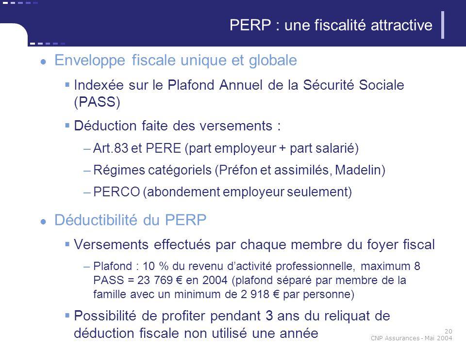 20 CNP Assurances - Mai 2004 PERP : une fiscalité attractive Enveloppe fiscale unique et globale Indexée sur le Plafond Annuel de la Sécurité Sociale