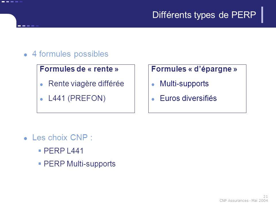 21 CNP Assurances - Mai 2004 Différents types de PERP 4 formules possibles Les choix CNP : PERP L441 PERP Multi-supports Formules de « rente » Rente v