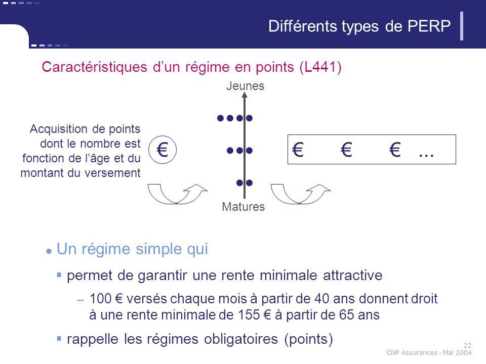 22 CNP Assurances - Mai 2004 Différents types de PERP Caractéristiques dun régime en points (L441) Un régime simple qui permet de garantir une rente m