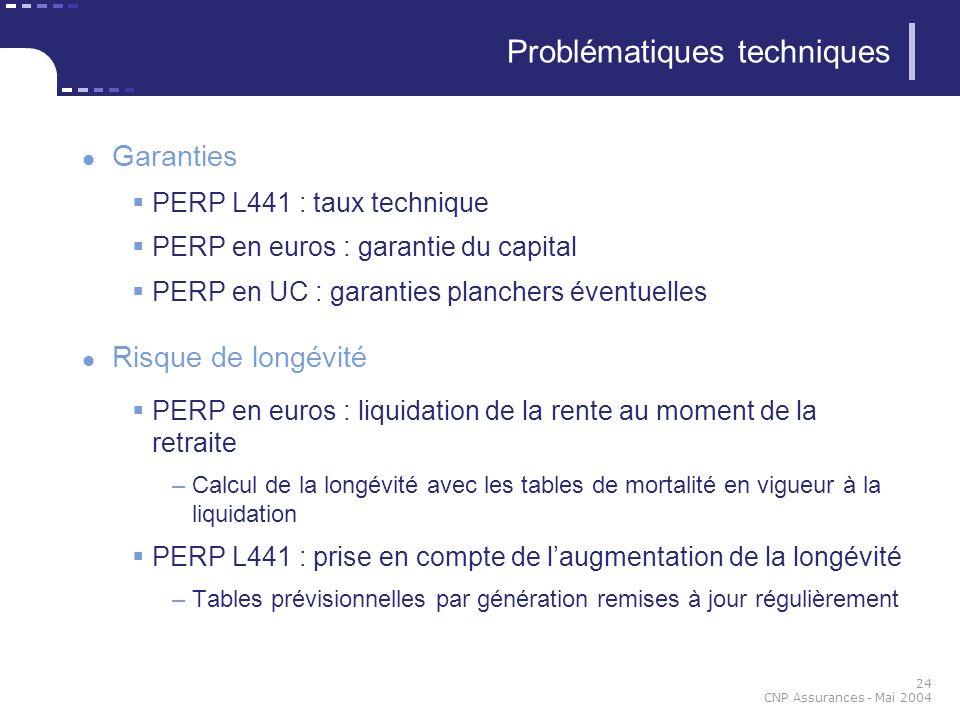 24 CNP Assurances - Mai 2004 Problématiques techniques Garanties PERP L441 : taux technique PERP en euros : garantie du capital PERP en UC : garanties