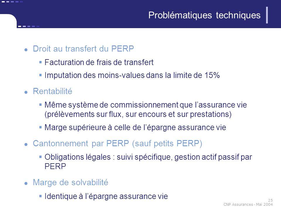 25 CNP Assurances - Mai 2004 Problématiques techniques Droit au transfert du PERP Facturation de frais de transfert Imputation des moins-values dans l