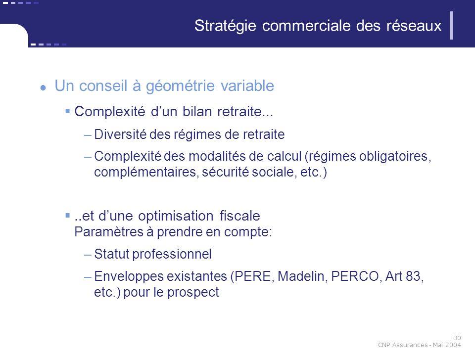 30 CNP Assurances - Mai 2004 Stratégie commerciale des réseaux Un conseil à géométrie variable Complexité dun bilan retraite... –Diversité des régimes