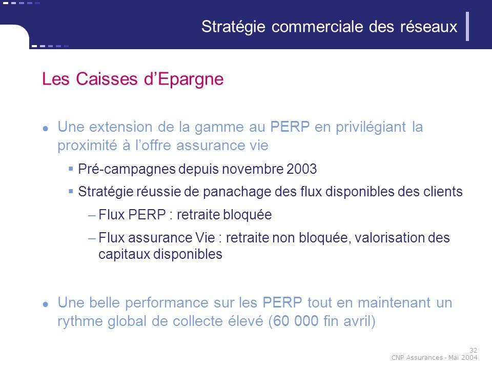 32 CNP Assurances - Mai 2004 Stratégie commerciale des réseaux Les Caisses dEpargne Une extension de la gamme au PERP en privilégiant la proximité à l
