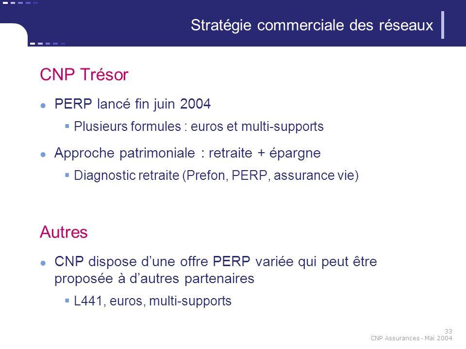 33 CNP Assurances - Mai 2004 Stratégie commerciale des réseaux CNP Trésor PERP lancé fin juin 2004 Plusieurs formules : euros et multi-supports Approc