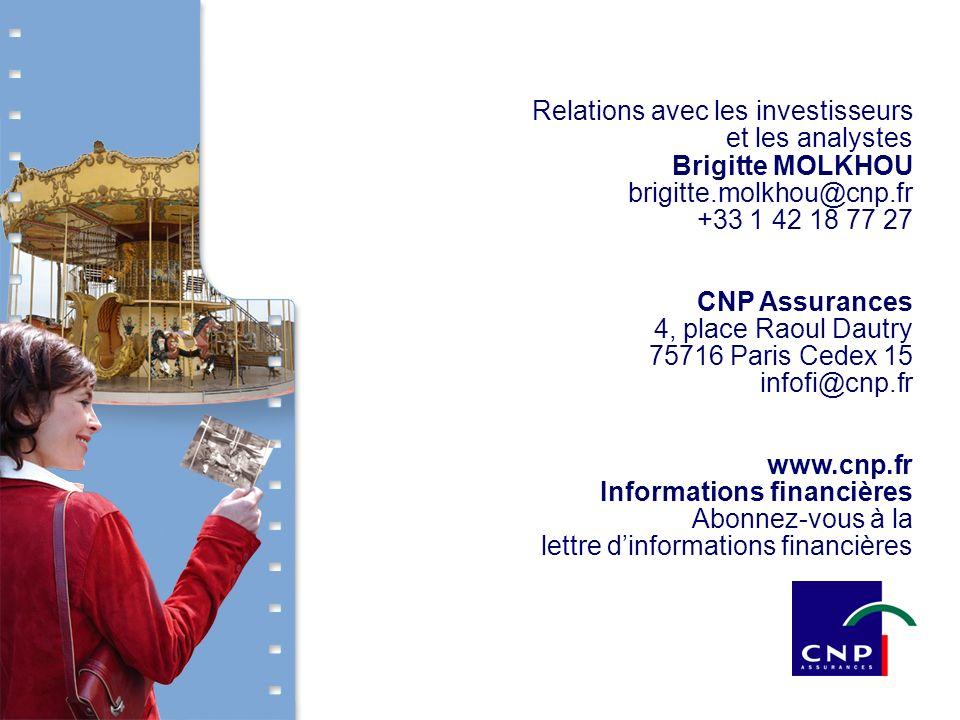 35 CNP Assurances - Mai 2004 Relations avec les investisseurs et les analystes Brigitte MOLKHOU brigitte.molkhou@cnp.fr +33 1 42 18 77 27 CNP Assuranc