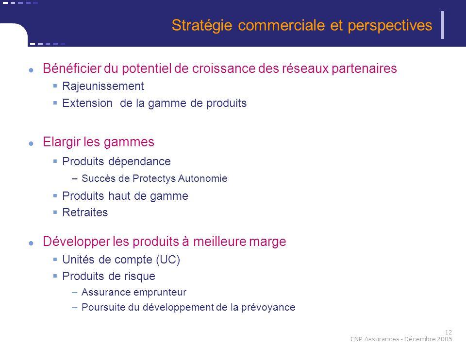 12 CNP Assurances - Décembre 2005 Stratégie commerciale et perspectives Bénéficier du potentiel de croissance des réseaux partenaires Rajeunissement E