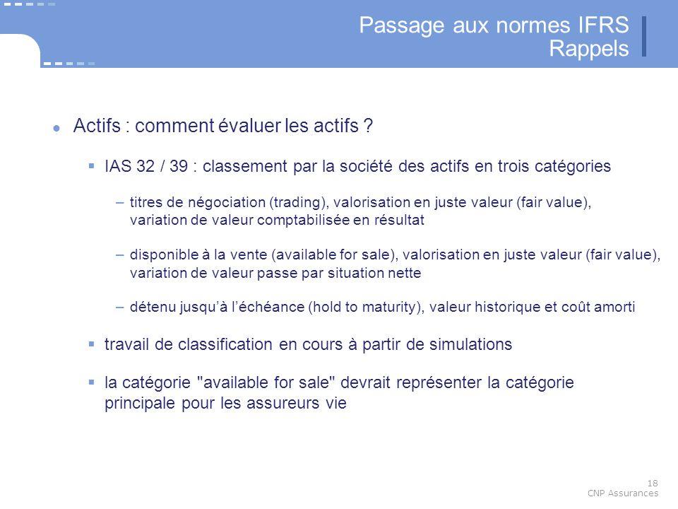 18 CNP Assurances Passage aux normes IFRS Rappels Actifs : comment évaluer les actifs ? IAS 32 / 39 : classement par la société des actifs en trois ca