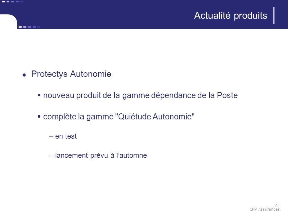 23 CNP Assurances Actualité produits Protectys Autonomie nouveau produit de la gamme dépendance de la Poste complète la gamme