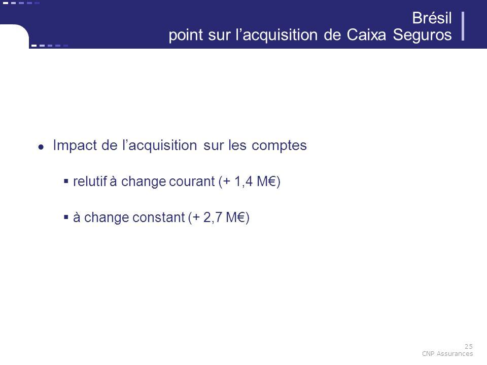 25 CNP Assurances Brésil point sur lacquisition de Caixa Seguros Impact de lacquisition sur les comptes relutif à change courant (+ 1,4 M) à change co