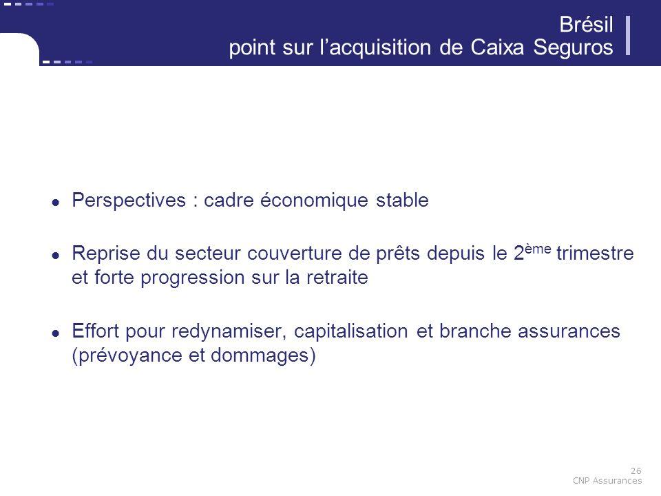 26 CNP Assurances Brésil point sur lacquisition de Caixa Seguros Perspectives : cadre économique stable Reprise du secteur couverture de prêts depuis