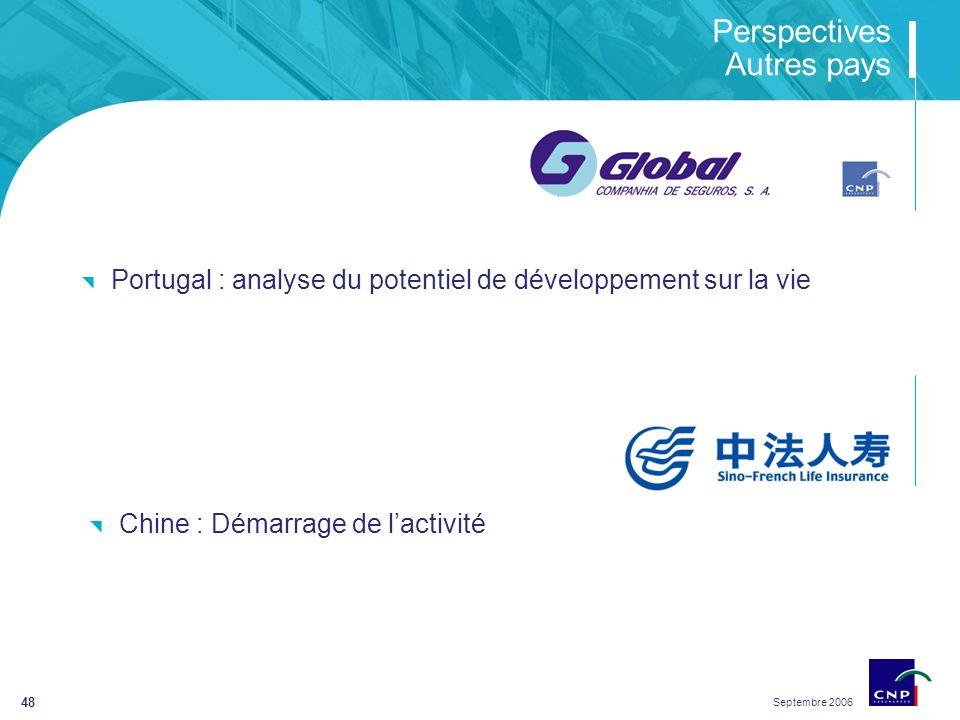Septembre 2006 48 Perspectives Autres pays Portugal : analyse du potentiel de développement sur la vie Chine : Démarrage de lactivité