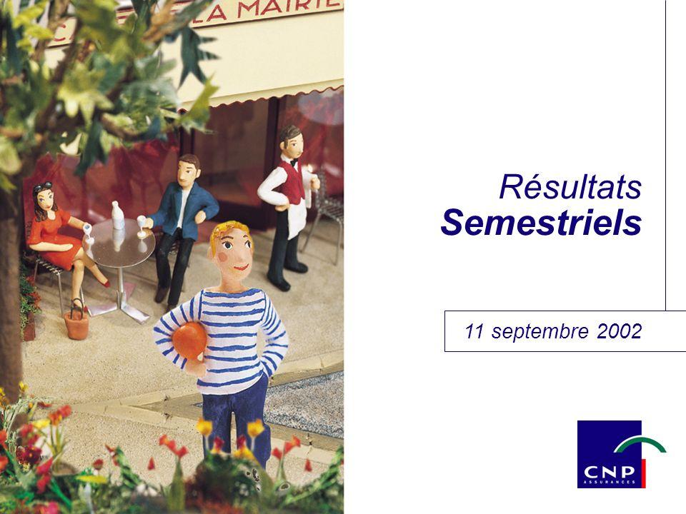 11 septembre 2002 Semestriels Résultats