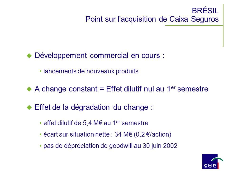 BRÉSIL Point sur l'acquisition de Caixa Seguros Développement commercial en cours : lancements de nouveaux produits A change constant = Effet dilutif
