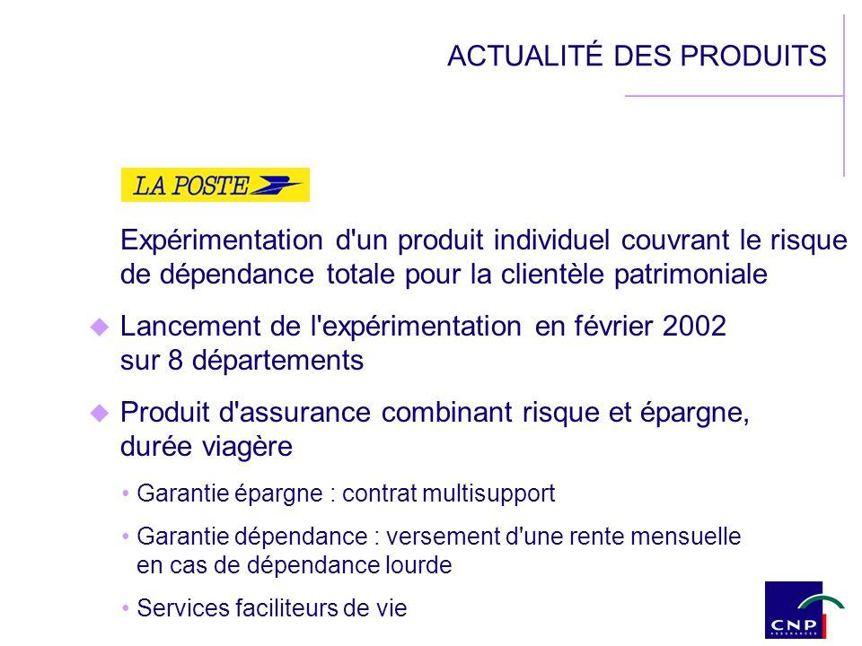 ACTUALITÉ DES PRODUITS Expérimentation d'un produit individuel couvrant le risque de dépendance totale pour la clientèle patrimoniale Lancement de l'e