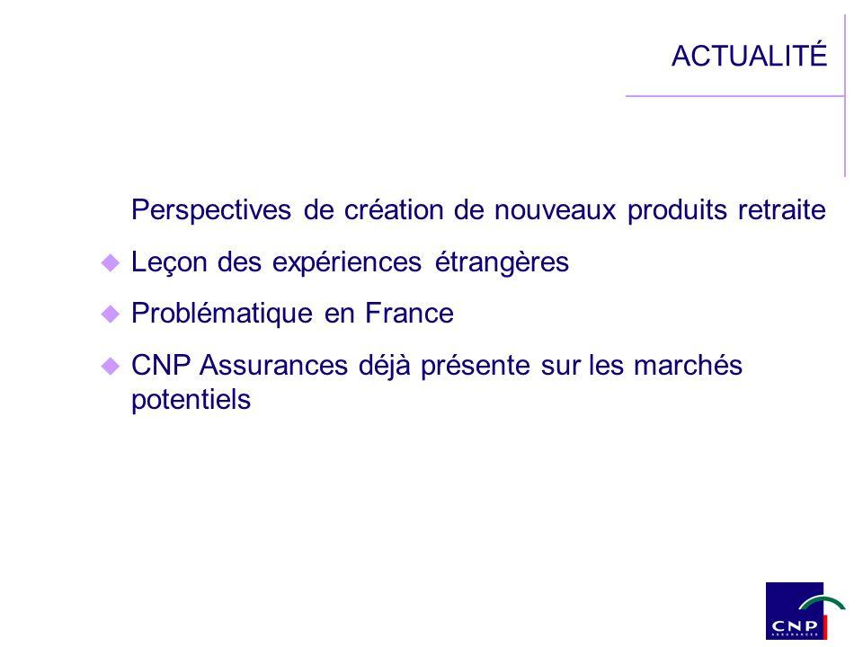 ACTUALITÉ Perspectives de création de nouveaux produits retraite Leçon des expériences étrangères Problématique en France CNP Assurances déjà présente