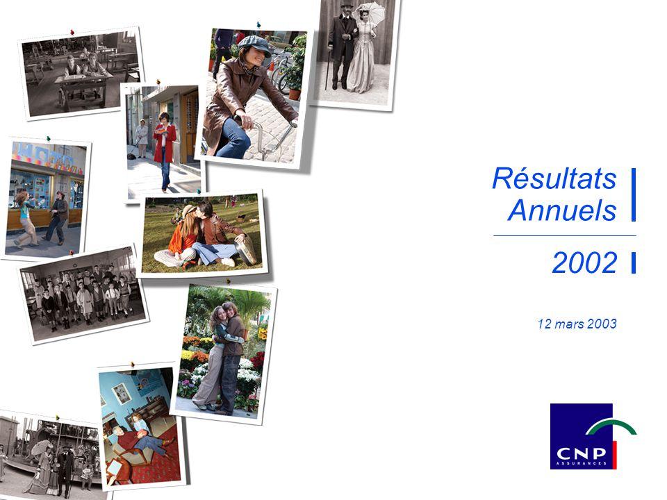 mars 2003 ACTUALITÉS Problématique de la réforme des retraites en France Quels produits issus de la réflexion gouvernementale .