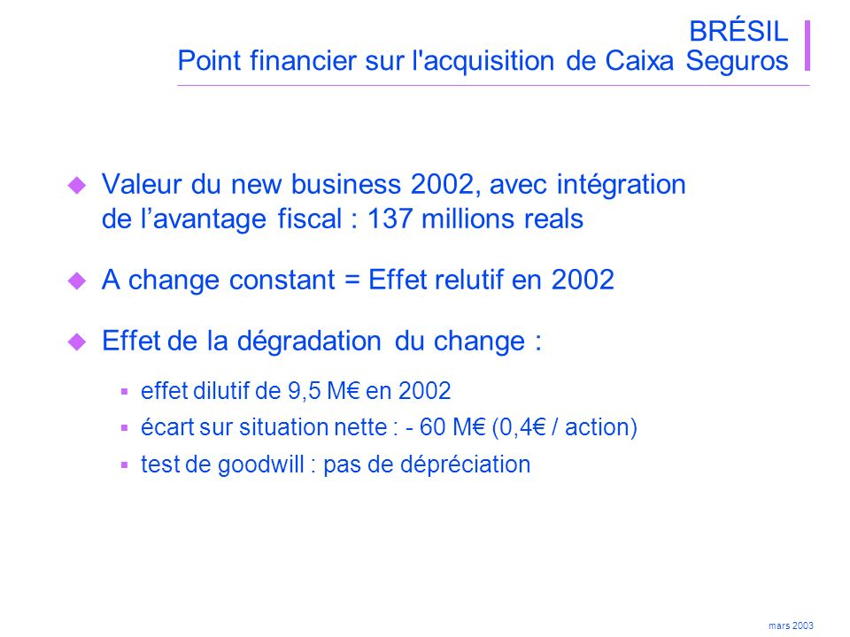 mars 2003 BRÉSIL Point financier sur l'acquisition de Caixa Seguros Valeur du new business 2002, avec intégration de lavantage fiscal : 137 millions r