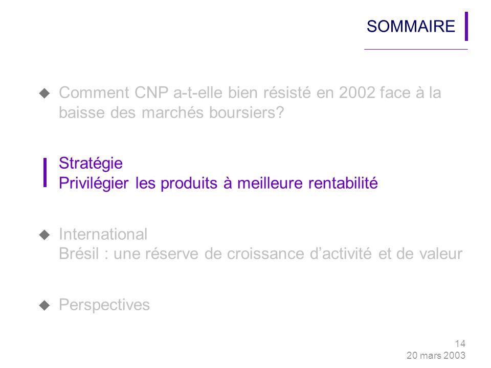 14 20 mars 2003 SOMMAIRE Comment CNP a-t-elle bien résisté en 2002 face à la baisse des marchés boursiers? Stratégie Privilégier les produits à meille