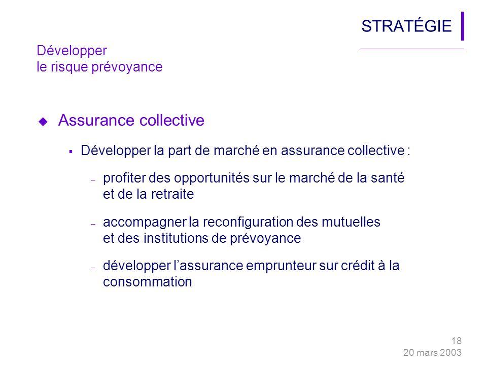 18 20 mars 2003 STRATÉGIE Assurance collective Développer la part de marché en assurance collective : – profiter des opportunités sur le marché de la