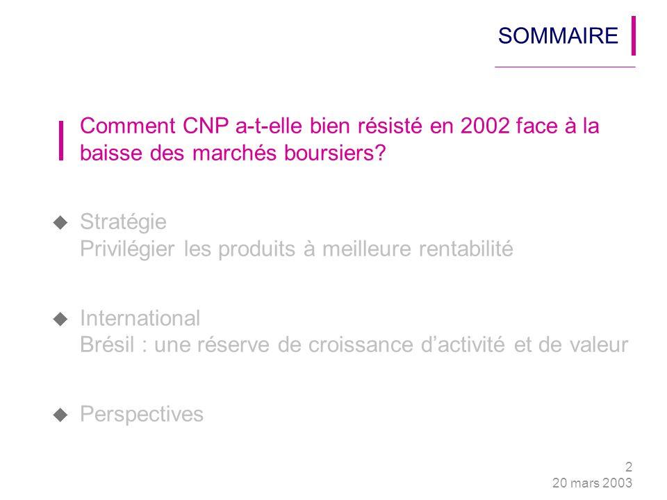 2 20 mars 2003 SOMMAIRE Comment CNP a-t-elle bien résisté en 2002 face à la baisse des marchés boursiers.